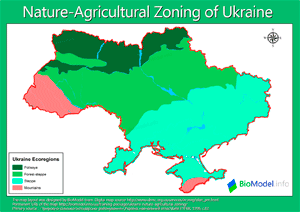 Nature-Agricultural zoning of Ukraine