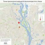 Destination points of bike travellers in Kiev